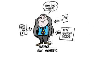 european work council